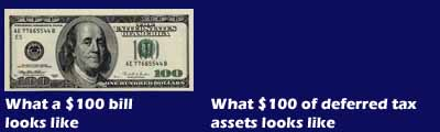 What $100 looks like