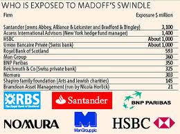 Cable Should Madoff Value RBS Assets?